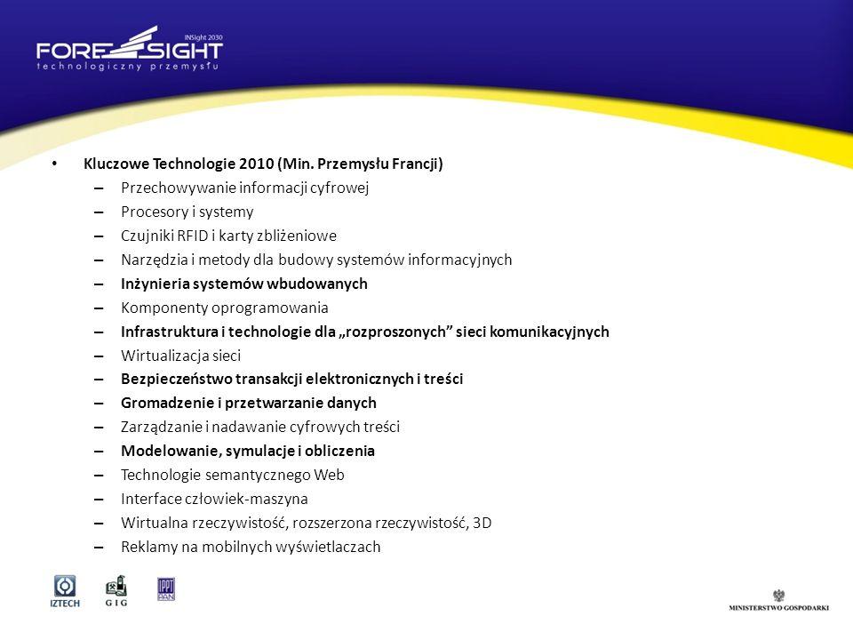 Kluczowe Technologie 2010 (Min.