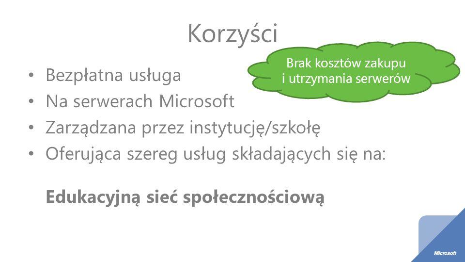 Korzyści Bezpłatna usługa Na serwerach Microsoft Zarządzana przez instytucję/szkołę Oferująca szereg usług składających się na: Edukacyjną sieć społec