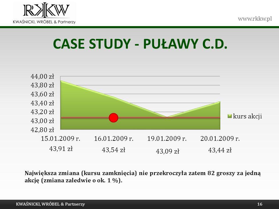 www.rkkw.pl CASE STUDY - PUŁAWY C.D. KWAŚNICKI, WRÓBEL & Partnerzy16 Największa zmiana (kursu zamknięcia) nie przekroczyła zatem 82 groszy za jedną ak