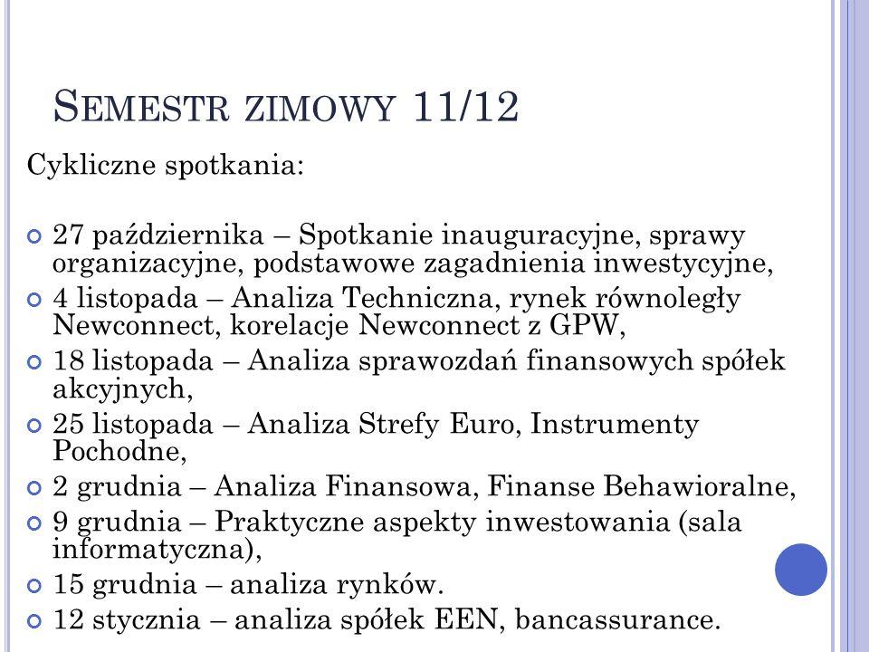 S EMESTR ZIMOWY 11/12 Cykliczne spotkania: 27 października – Spotkanie inauguracyjne, sprawy organizacyjne, podstawowe zagadnienia inwestycyjne, 4 lis
