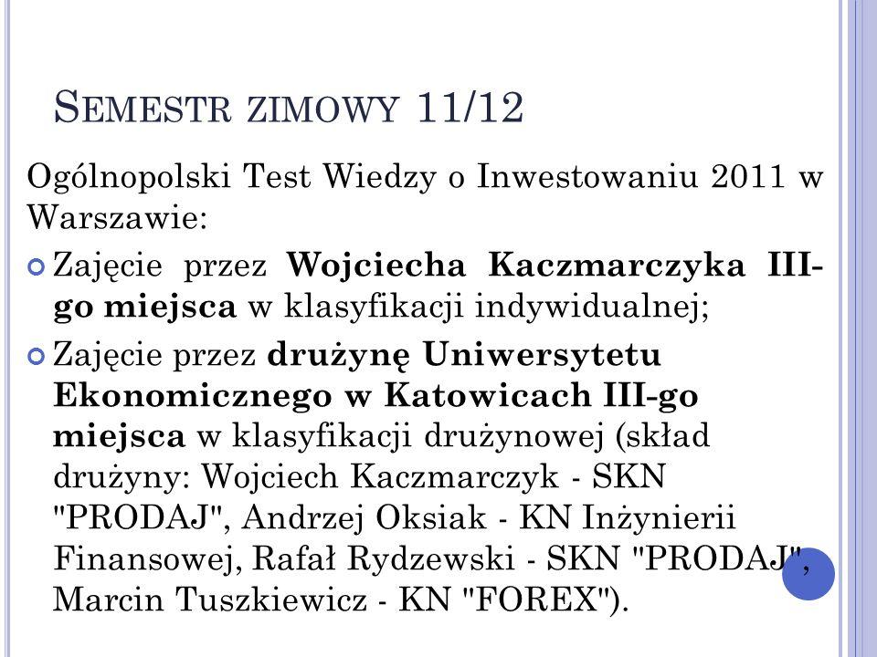 Ogólnopolski Test Wiedzy o Inwestowaniu 2011 w Warszawie: Zajęcie przez Wojciecha Kaczmarczyka III- go miejsca w klasyfikacji indywidualnej; Zajęcie p