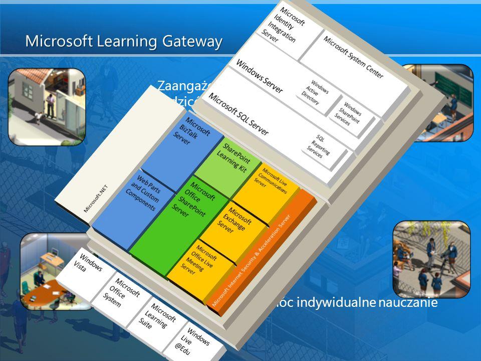 Zaangażować rodziców w edukację ich dzieci Wdrożyć ICT w klasach Wspomóc indywidualne nauczanie Redukcja pracy biurowej Microsoft Learning Gateway