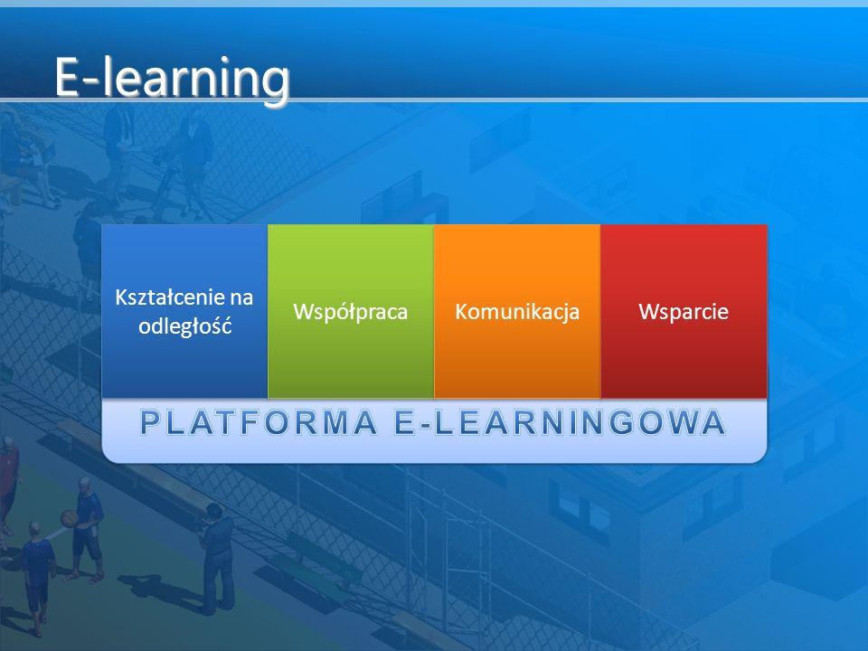 E-learning Kształcenie na odległość Współpraca Komunikacja Wsparcie