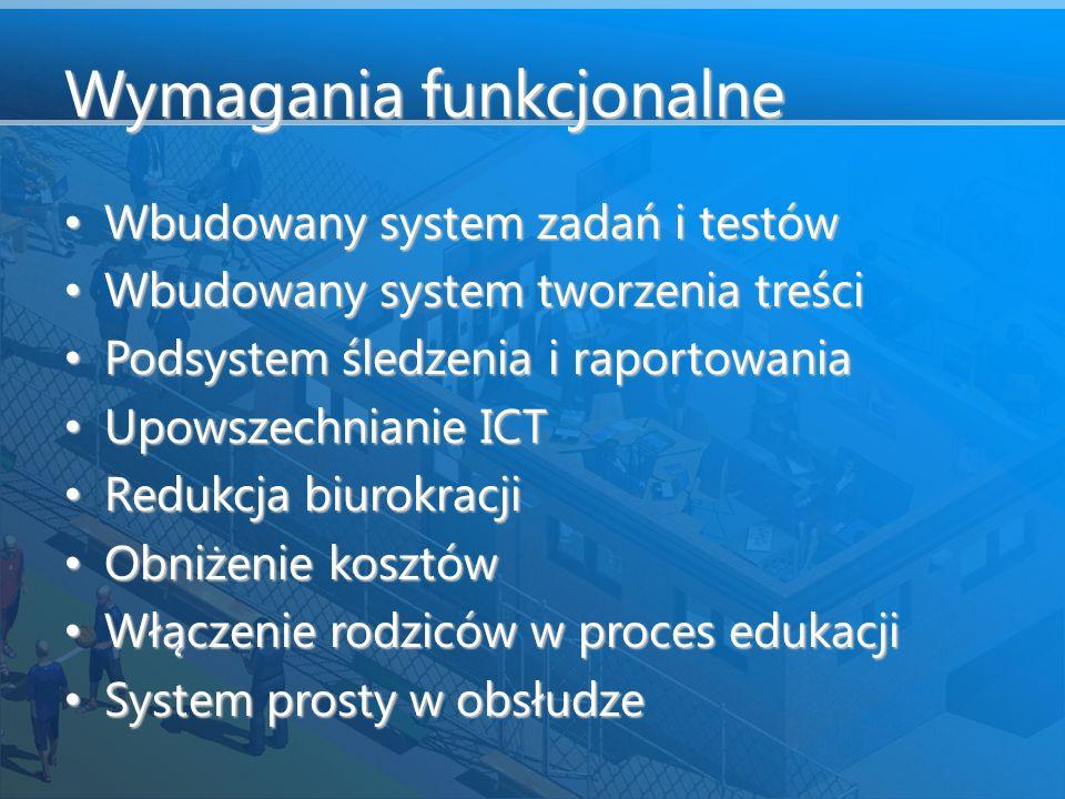 PYTANIA anowak@wodip.opole.pl dominik@wckp.lodz.pl