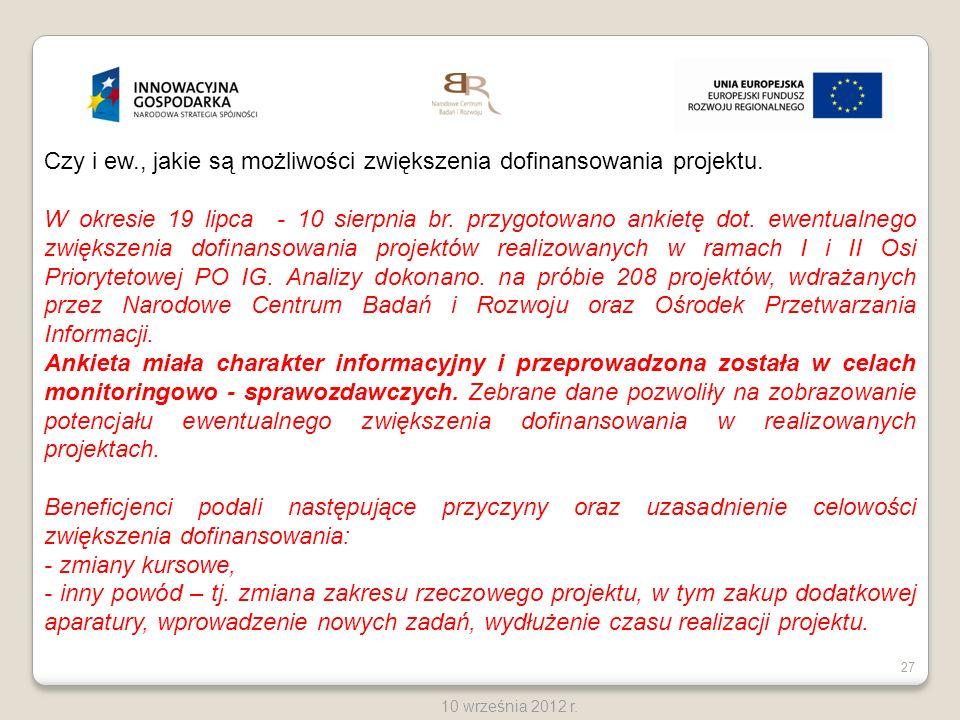27 10 września 2012 r. Czy i ew., jakie są możliwości zwiększenia dofinansowania projektu. W okresie 19 lipca - 10 sierpnia br. przygotowano ankietę d