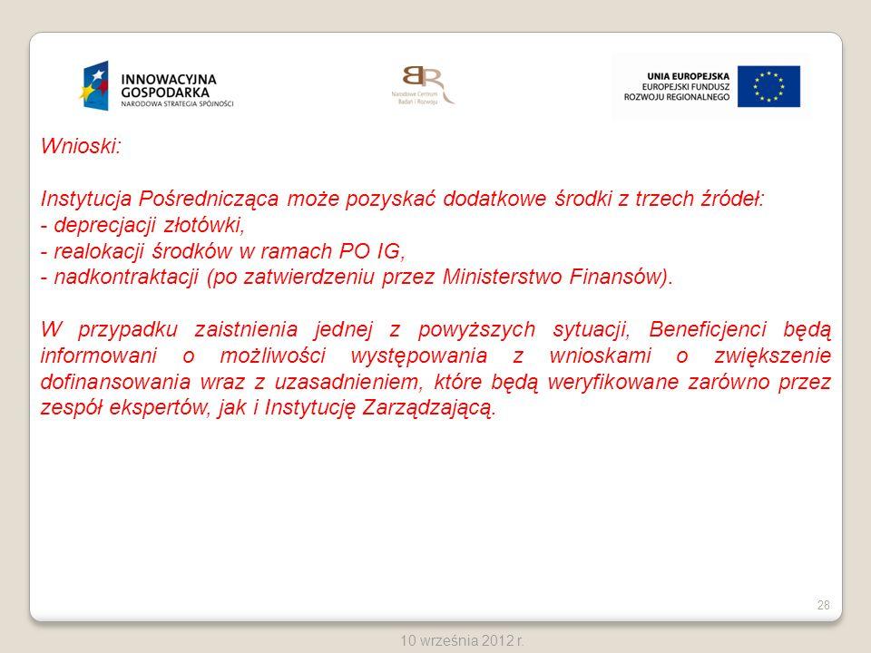 28 10 września 2012 r. Wnioski: Instytucja Pośrednicząca może pozyskać dodatkowe środki z trzech źródeł: - deprecjacji złotówki, - realokacji środków