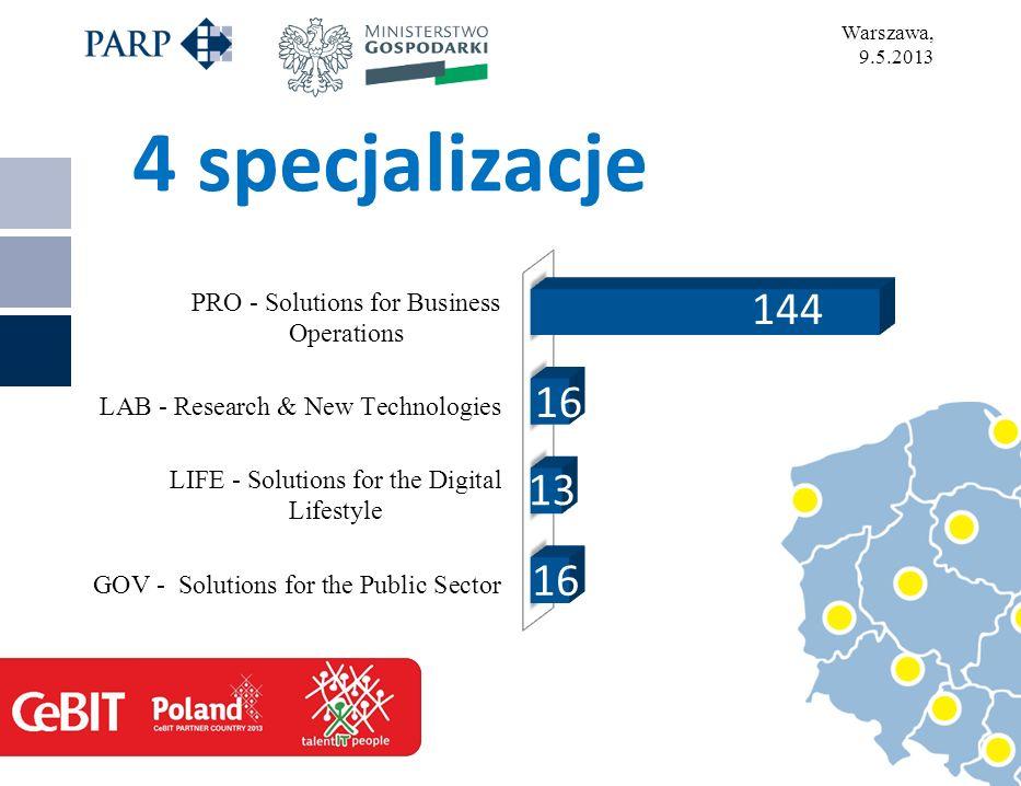 Warszawa, 9.5.2013 400 TYSIĘCY MIESC PRAY 4 specjalizacje