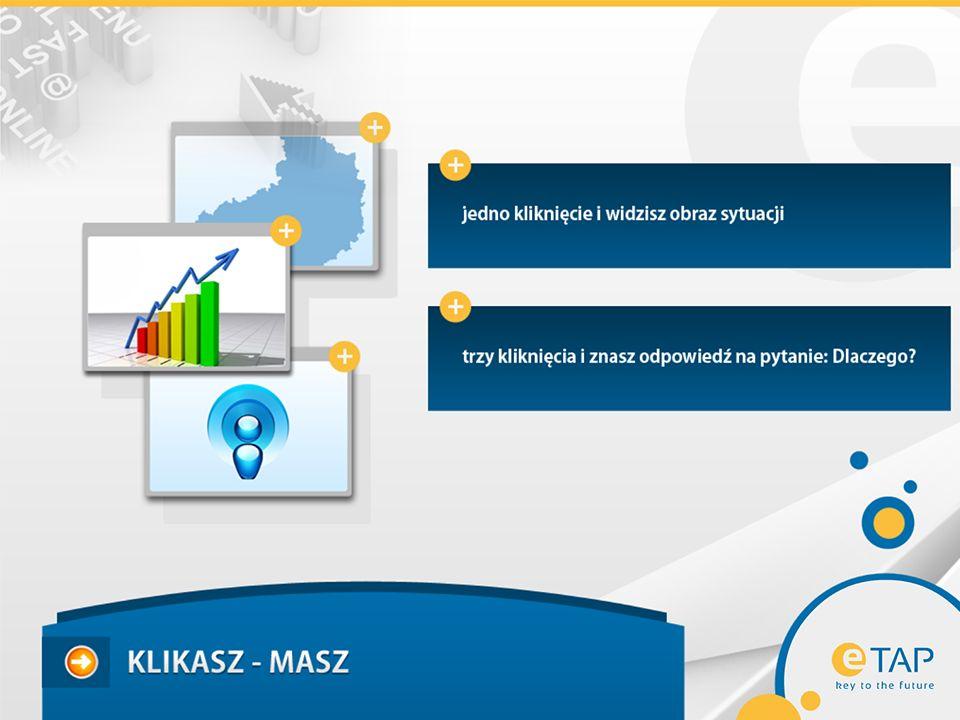Zabezpieczenia +Aplikacja komunikuje się z web serwisami szyfrowanym protokołem +Uwierzytelnianie użytkownika odbywa się za pomocą loginu i hasła +Hasła przechowywane są w bazie - szyfrowane jednokrotnie algorytmem +Do danych użytkowników aplikacji ma dostęp tylko administrator aplikacji