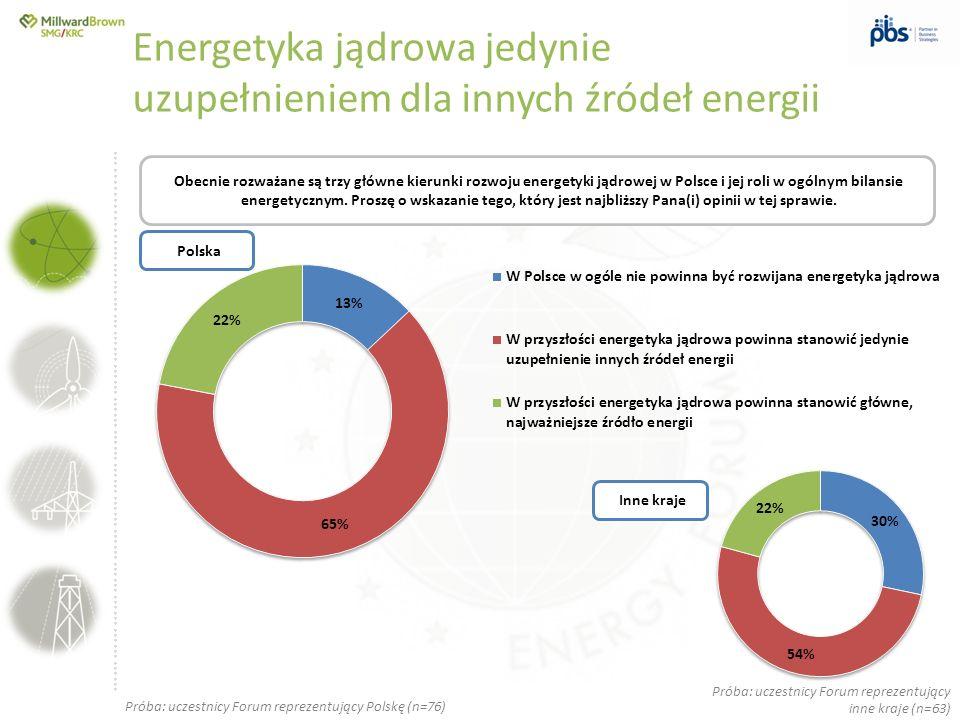 ….............……………………………………………………………………… Energetyka jądrowa jedynie uzupełnieniem dla innych źródeł energii Obecnie rozważane są trzy główne kierunki