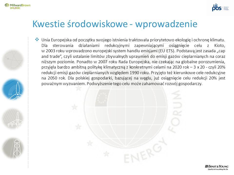 ….............……………………………………………………………………… Unia Europejska od początku swojego istnienia traktowała priorytetowo ekologię i ochronę klimatu. Dla sterow