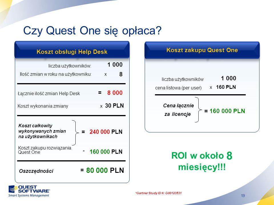 19 Koszt zakupu Quest One Koszt obsługi Help Desk Czy Quest One się opłaca? liczba użytkowników: Ilość zmian w roku na użytkowniku: 1 000 8 x Łącznie