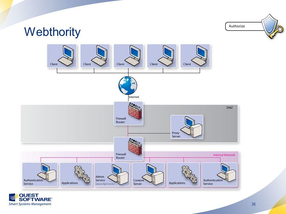 38 Webthority