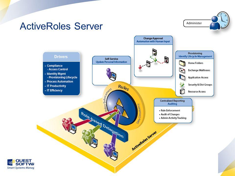 42 ActiveRoles Server