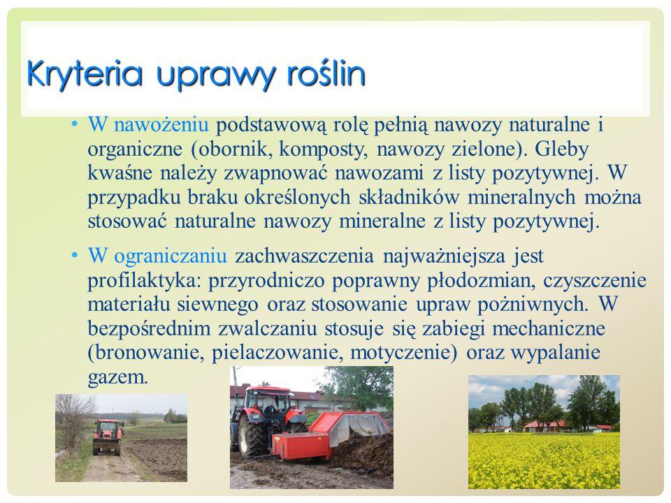W nawożeniu podstawową rolę pełnią nawozy naturalne i organiczne (obornik, komposty, nawozy zielone). Gleby kwaśne należy zwapnować nawozami z listy p