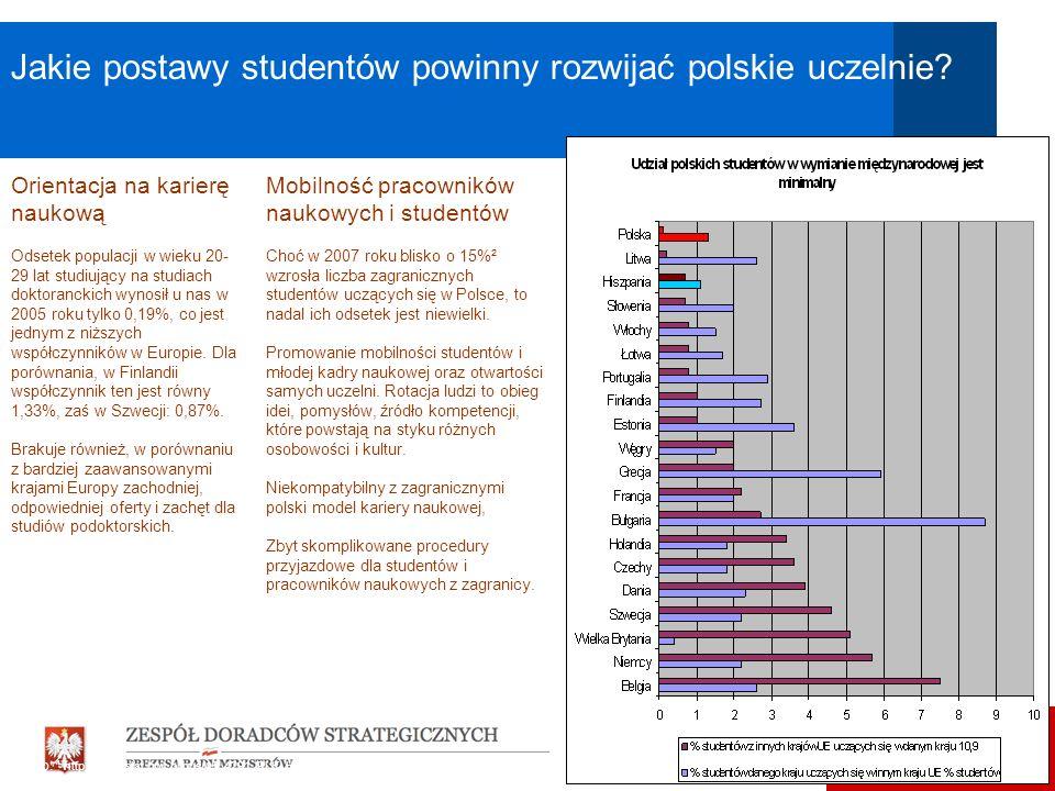 Polska 2030 19 Jakie postawy studentów powinny rozwijać polskie uczelnie? Orientacja na karierę naukową Odsetek populacji w wieku 20- 29 lat studiując