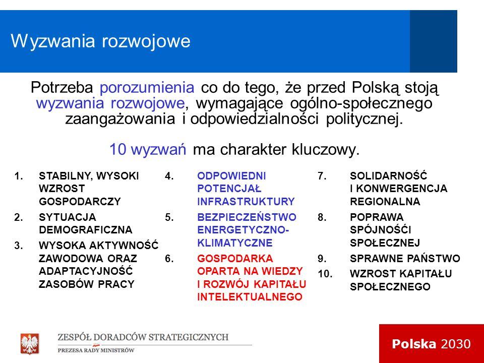 Polska 2030 Wyzwania rozwojowe Potrzeba porozumienia co do tego, że przed Polską stoją wyzwania rozwojowe, wymagające ogólno-społecznego zaangażowania