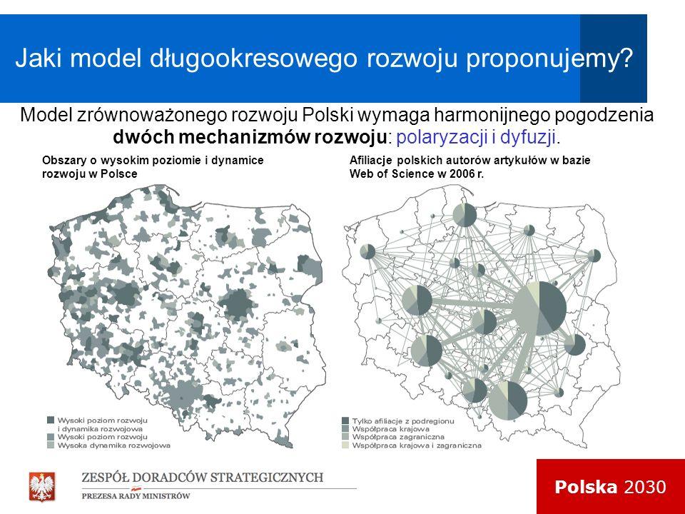 Polska 2030 Polaryzacyjno-dyfuzyjny model rozwoju LOKOMOTYWY ROZWOJU: DŹWIGNIE SUKCESU: nowoczesna infrastruktura (odrobić zapóźnienia cywilizacyjne) wysoka stopa inwestycji rozwój kapitału intelektualnego wysoka aktywność zawodowa i równowaga praca-życie premiowanie pracy (workfare state) przyjazne i sprawne państwo zaufanie społeczne KONKURENCYJNOŚĆ (nowe przewagi): BIEGUNY ROZWOJU: DŹWIGNIE ZMIAN I DYFUZJI: dostępność transportowa i teleinformatyczna udział w inwestycjach dostępność każdej ścieżki edukacyjnej realokacja zasobów pracy do nowych sektorów gospodarczych ograniczenie nawyku życia z transferów (od welfare do workfare) przyjazna administracja każdego szczebla tożsamość i siła więzi lokalnych, wzrost zaufania i zdolności do współpracy BUDOWANIE POTENCJAŁU DYFUZJI WYRÓWNYWANIE SZANS I POTENCJAŁÓW POLARYZACJA LOKOMOTYWY ROZWOJU:OBSZARY O NIŻSZYM POTENCJALE: DYFUZJA