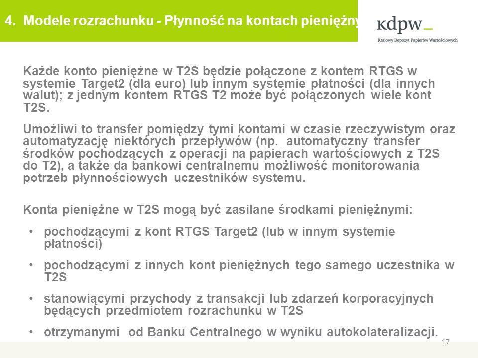 17 4. Modele rozrachunku - Płynność na kontach pieniężnych Każde konto pieniężne w T2S będzie połączone z kontem RTGS w systemie Target2 (dla euro) lu