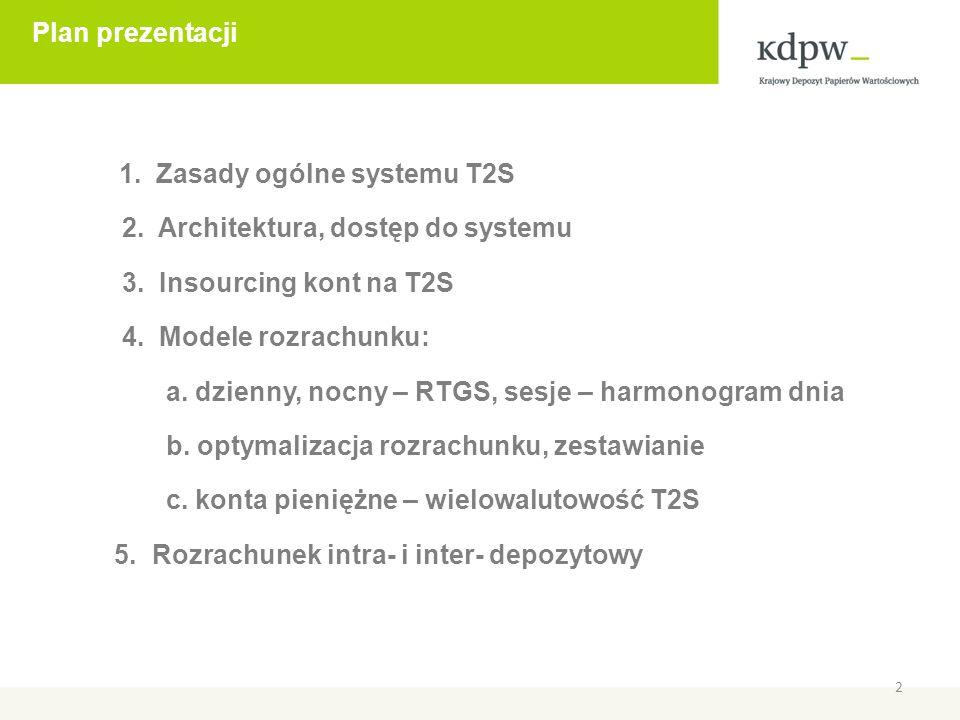 2 Plan prezentacji 1. Zasady ogólne systemu T2S 2. Architektura, dostęp do systemu 3. Insourcing kont na T2S 4. Modele rozrachunku: a. dzienny, nocny