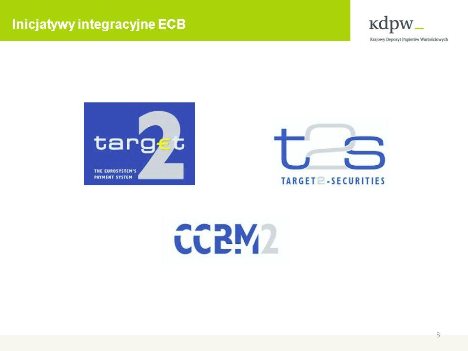 Inicjatywy integracyjne ECB 3