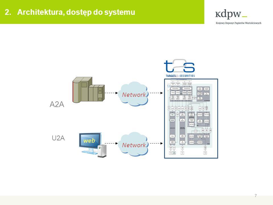 2. Architektura, dostęp do systemu 7 Network web Network A2A U2A