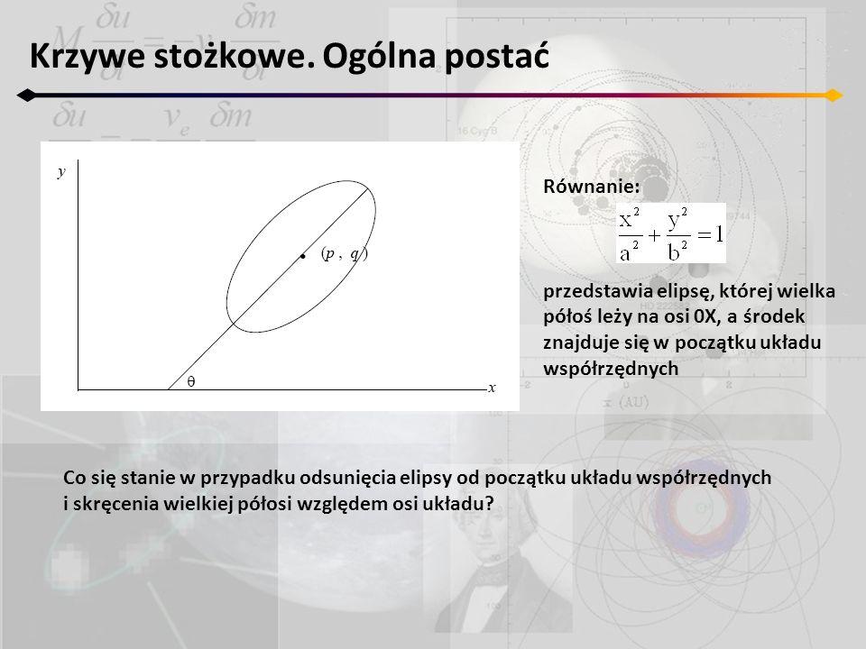 Równanie: przedstawia elipsę, której wielka półoś leży na osi 0X, a środek znajduje się w początku układu współrzędnych Krzywe stożkowe. Ogólna postać
