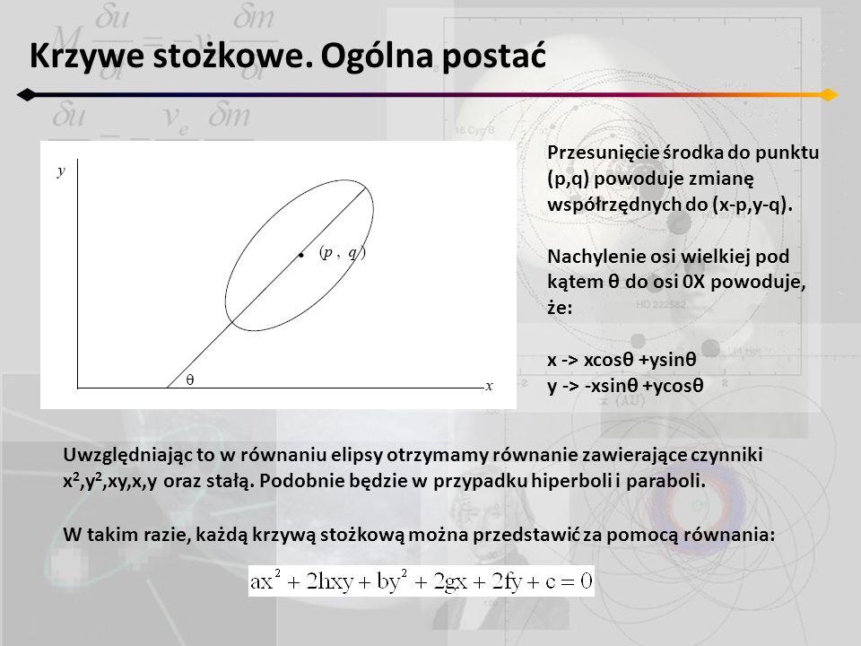 Krzywe stożkowe. Ogólna postać Przesunięcie środka do punktu (p,q) powoduje zmianę współrzędnych do (x-p,y-q). Nachylenie osi wielkiej pod kątem θ do