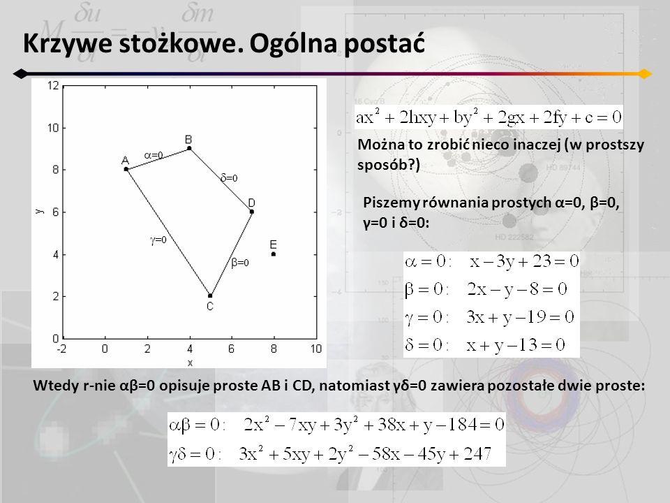 Krzywe stożkowe. Ogólna postać Można to zrobić nieco inaczej (w prostszy sposób?) Piszemy równania prostych α=0, β=0, γ=0 i δ=0: Wtedy r-nie αβ=0 opis