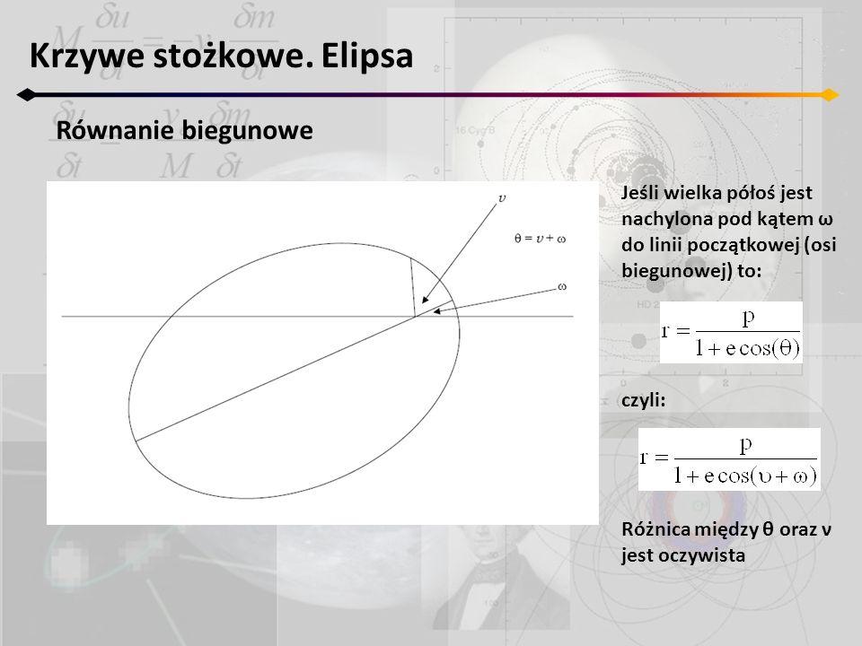 Krzywe stożkowe. Elipsa Równanie biegunowe Jeśli wielka półoś jest nachylona pod kątem ω do linii początkowej (osi biegunowej) to: czyli: Różnica międ