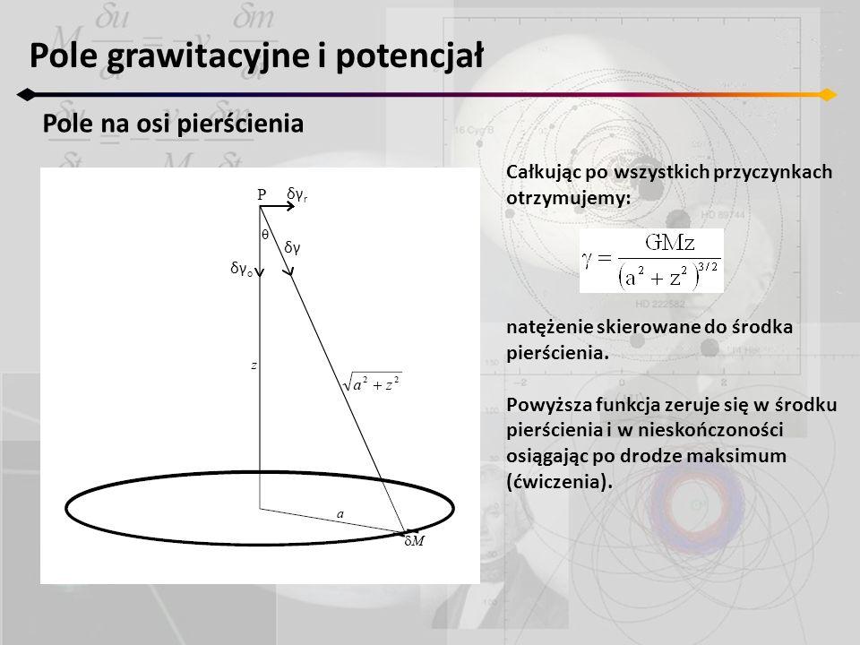 Pole grawitacyjne i potencjał Pole na osi pierścienia δγrδγr δγoδγo δγδγ Całkując po wszystkich przyczynkach otrzymujemy: natężenie skierowane do środ
