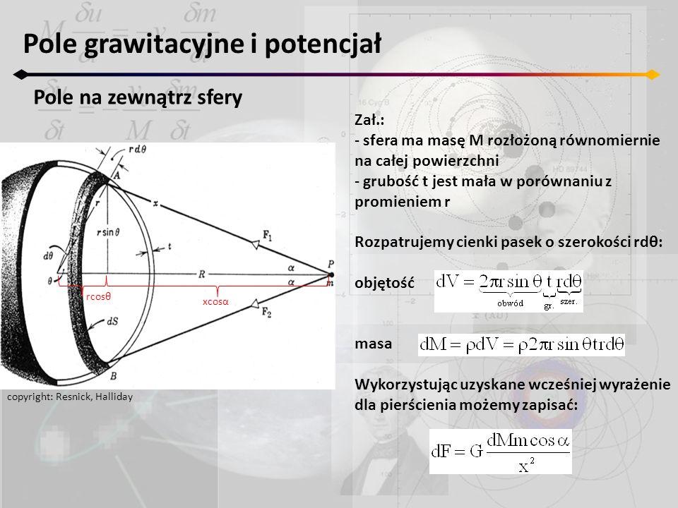 Pole grawitacyjne i potencjał Pole na zewnątrz sfery copyright: Resnick, Halliday rcosθ xcosα Zał.: - sfera ma masę M rozłożoną równomiernie na całej