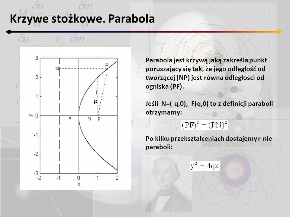 Krzywe stożkowe. Parabola Parabola jest krzywą jaką zakreśla punkt poruszający się tak, że jego odległość od tworzącej (NP) jest równa odległości od o
