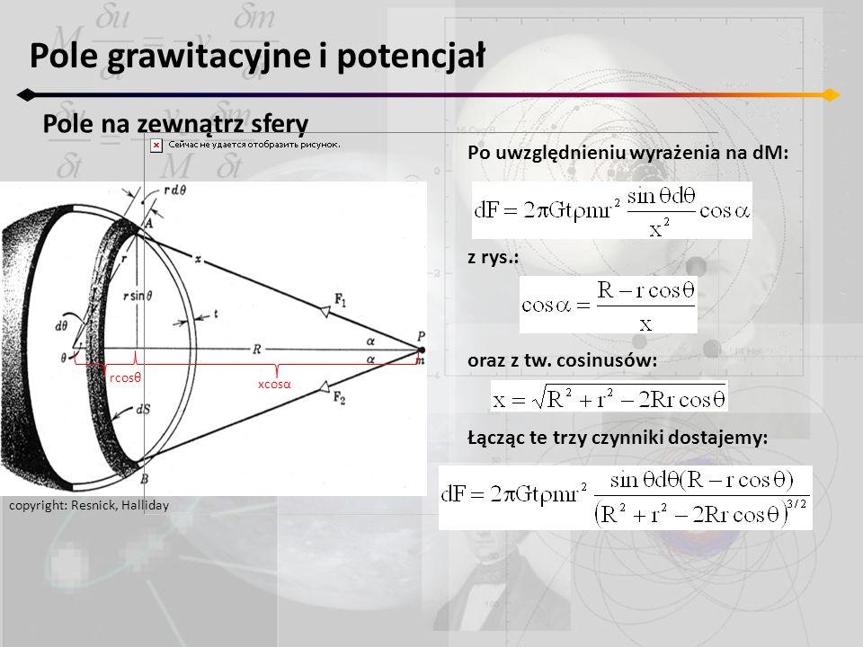 Pole grawitacyjne i potencjał Pole na zewnątrz sfery copyright: Resnick, Halliday rcosθ xcosα Po uwzględnieniu wyrażenia na dM: z rys.: oraz z tw. cos