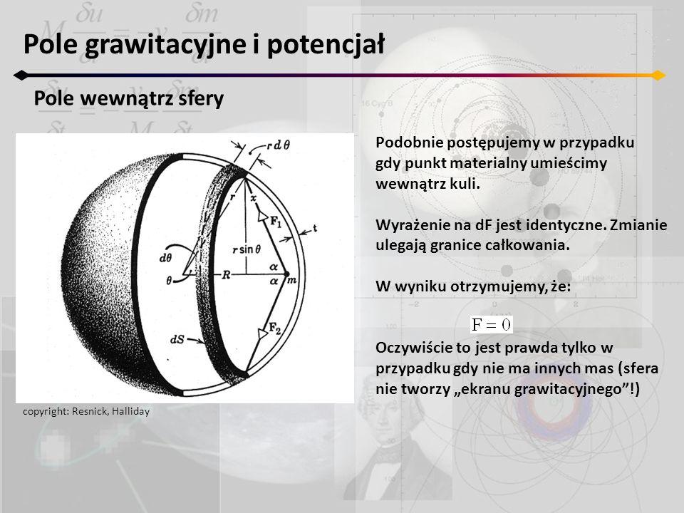 Pole grawitacyjne i potencjał Pole wewnątrz sfery copyright: Resnick, Halliday Podobnie postępujemy w przypadku gdy punkt materialny umieścimy wewnątr