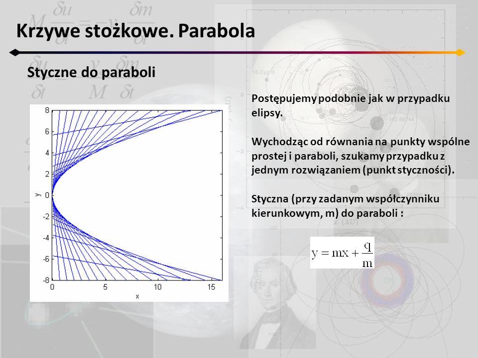 Krzywe stożkowe. Parabola Styczne do paraboli Postępujemy podobnie jak w przypadku elipsy. Wychodząc od równania na punkty wspólne prostej i paraboli,
