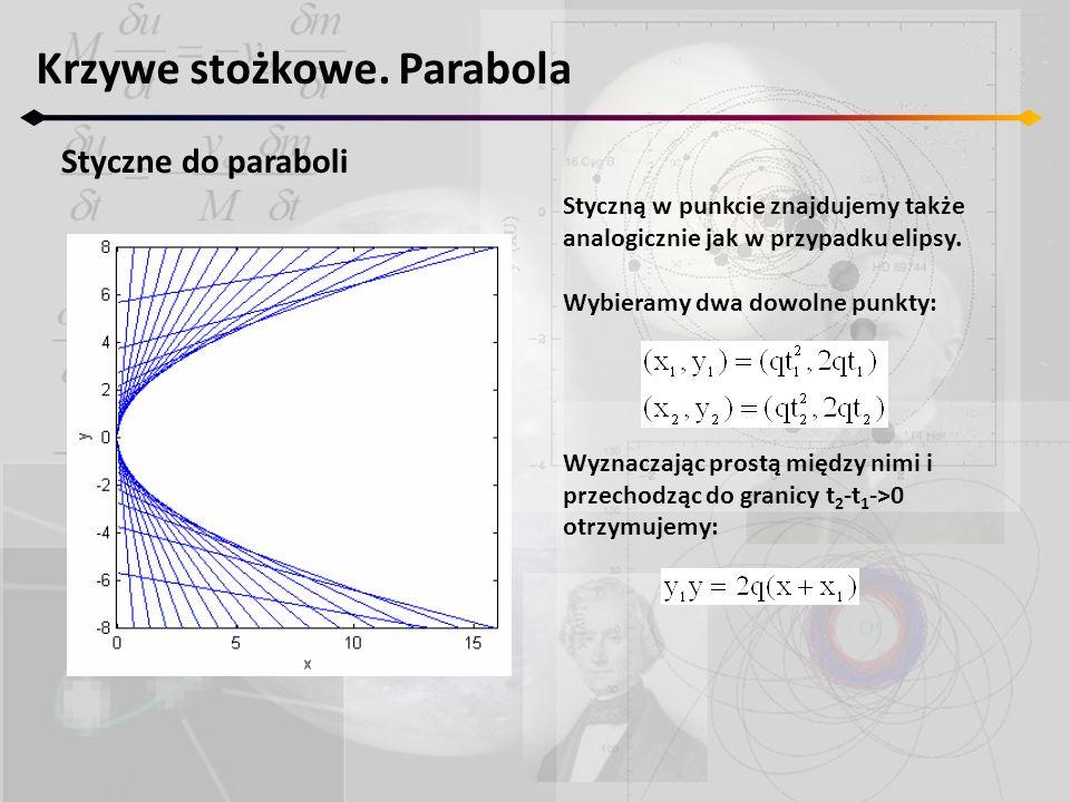 Krzywe stożkowe. Parabola Styczne do paraboli Styczną w punkcie znajdujemy także analogicznie jak w przypadku elipsy. Wybieramy dwa dowolne punkty: Wy