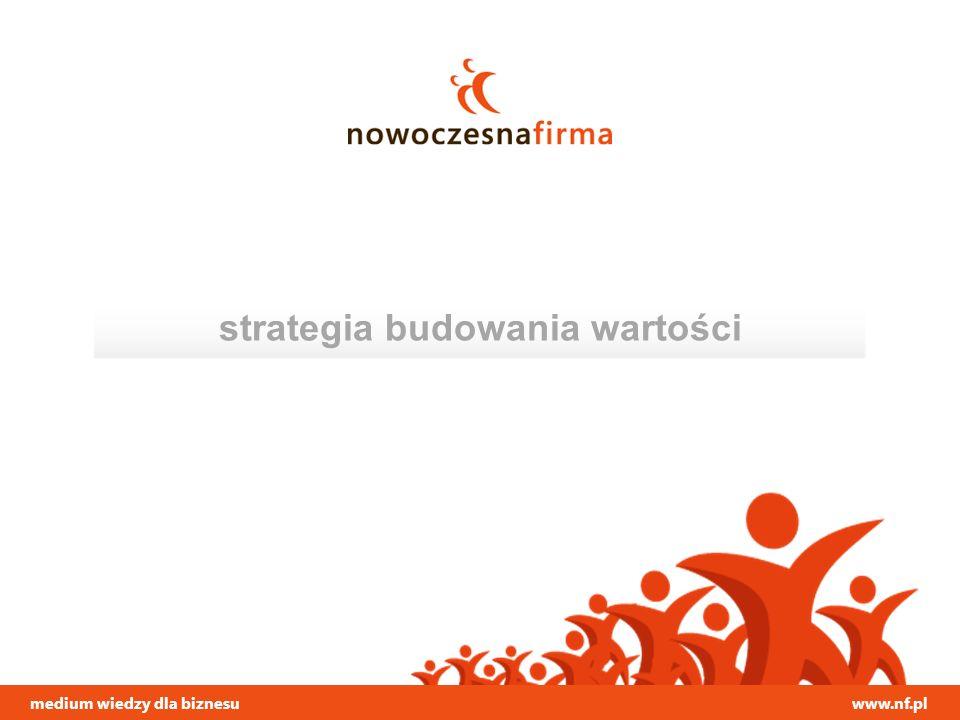 medium wiedzy dla biznesuwww.nf.pl strategia budowania wartości