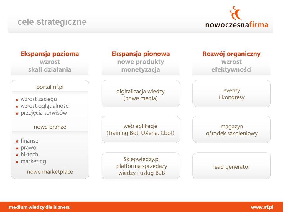 medium wiedzy dla biznesuwww.nf.pl cele strategiczne
