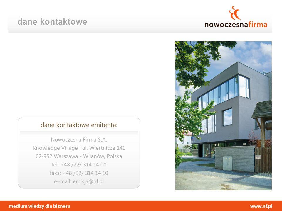 medium wiedzy dla biznesuwww.nf.pl dane kontaktowe
