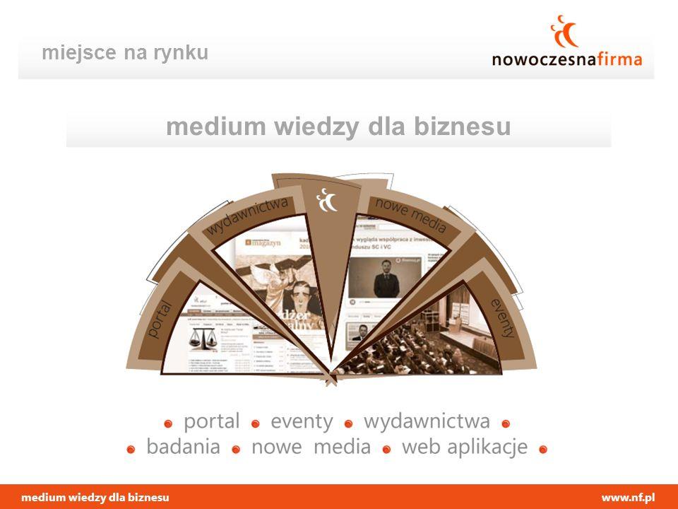 medium wiedzy dla biznesuwww.nf.pl miejsce na rynku medium wiedzy dla biznesu