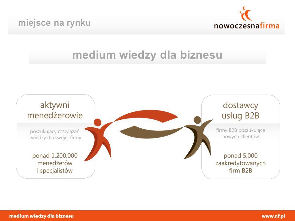 www.nf.pl miejsce na rynku medium wiedzy dla biznesu