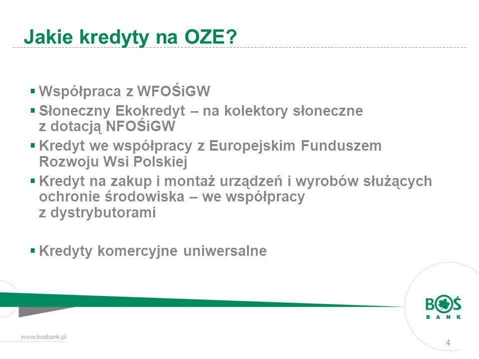 Współpraca z WFOŚiGW Słoneczny Ekokredyt – na kolektory słoneczne z dotacją NFOŚiGW Kredyt we współpracy z Europejskim Funduszem Rozwoju Wsi Polskiej