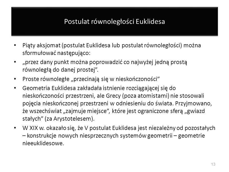 Postulat równoległości Euklidesa Piąty aksjomat (postulat Euklidesa lub postulat równoległości) można sformułować następująco: przez dany punkt można