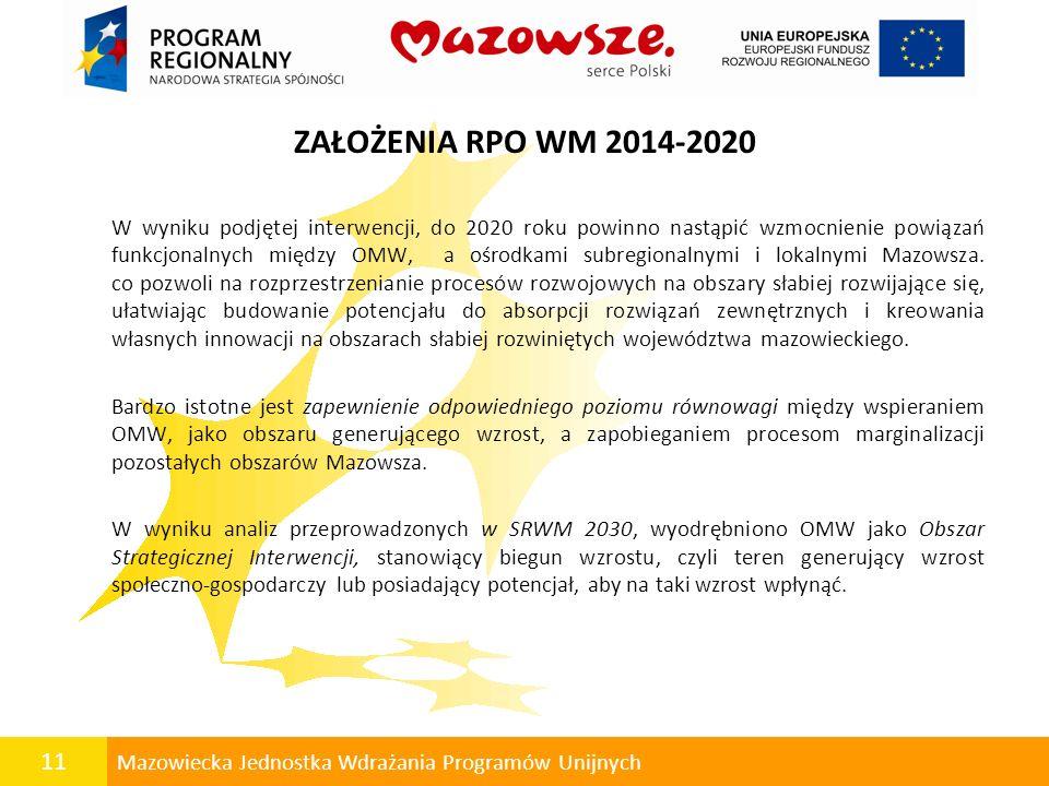 11 Mazowiecka Jednostka Wdrażania Programów Unijnych ZAŁOŻENIA RPO WM 2014-2020 W wyniku podjętej interwencji, do 2020 roku powinno nastąpić wzmocnien