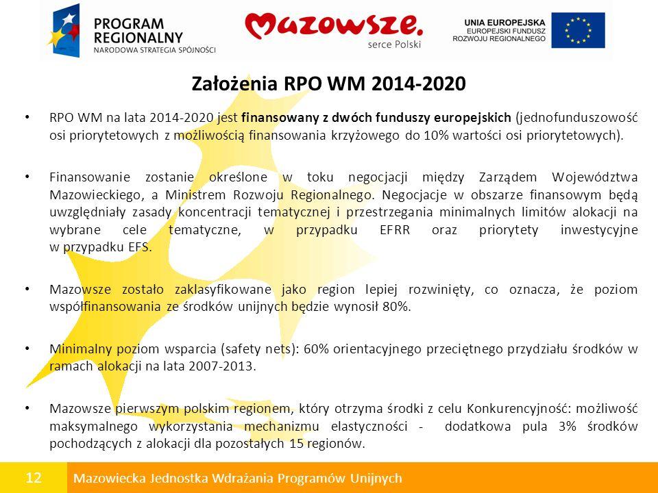 12 Mazowiecka Jednostka Wdrażania Programów Unijnych Założenia RPO WM 2014-2020 RPO WM na lata 2014-2020 jest finansowany z dwóch funduszy europejskic