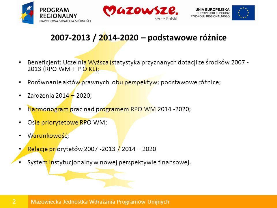 2 Mazowiecka Jednostka Wdrażania Programów Unijnych 2007-2013 / 2014-2020 – podstawowe różnice Beneficjent: Uczelnia Wyższa (statystyka przyznanych do