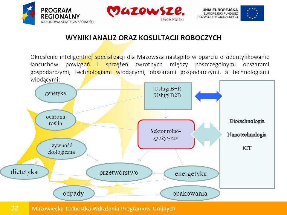 22 Mazowiecka Jednostka Wdrażania Programów Unijnych WYNIKI ANALIZ ORAZ KOSULTACJI ROBOCZYCH Określenie inteligentnej specjalizacji dla Mazowsza nastą