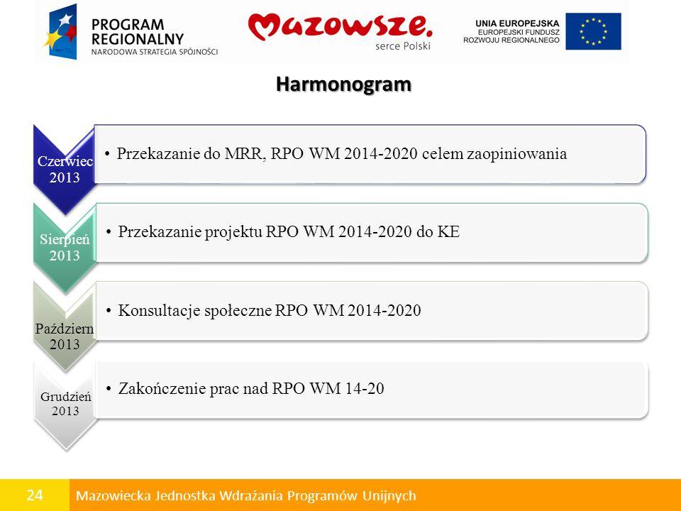 24 Mazowiecka Jednostka Wdrażania Programów Unijnych Harmonogram Czerwiec 2013 Przekazanie do MRR, RPO WM 2014-2020 celem zaopiniowania Sierpień 2013