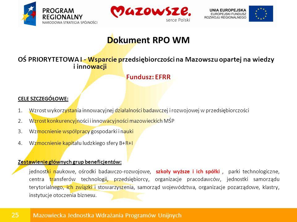 25 Mazowiecka Jednostka Wdrażania Programów Unijnych Dokument RPO WM OŚ PRIORYTETOWA I - Wsparcie przedsiębiorczości na Mazowszu opartej na wiedzy i i