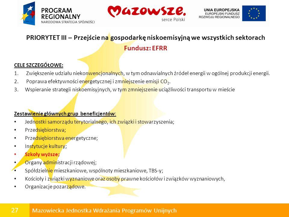 27 Mazowiecka Jednostka Wdrażania Programów Unijnych PRIORYTET III – Przejście na gospodarkę niskoemisyjną we wszystkich sektorach Fundusz: EFRR CELE